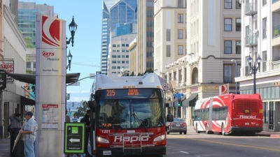San Diego MTS Fare Policy and Model